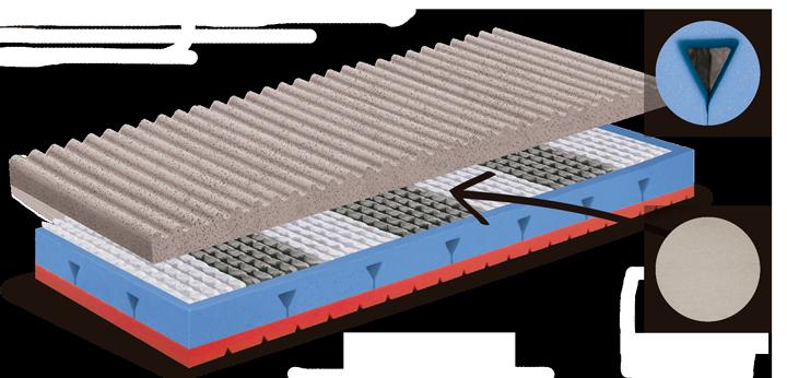 Sistema de descanso con grafeno